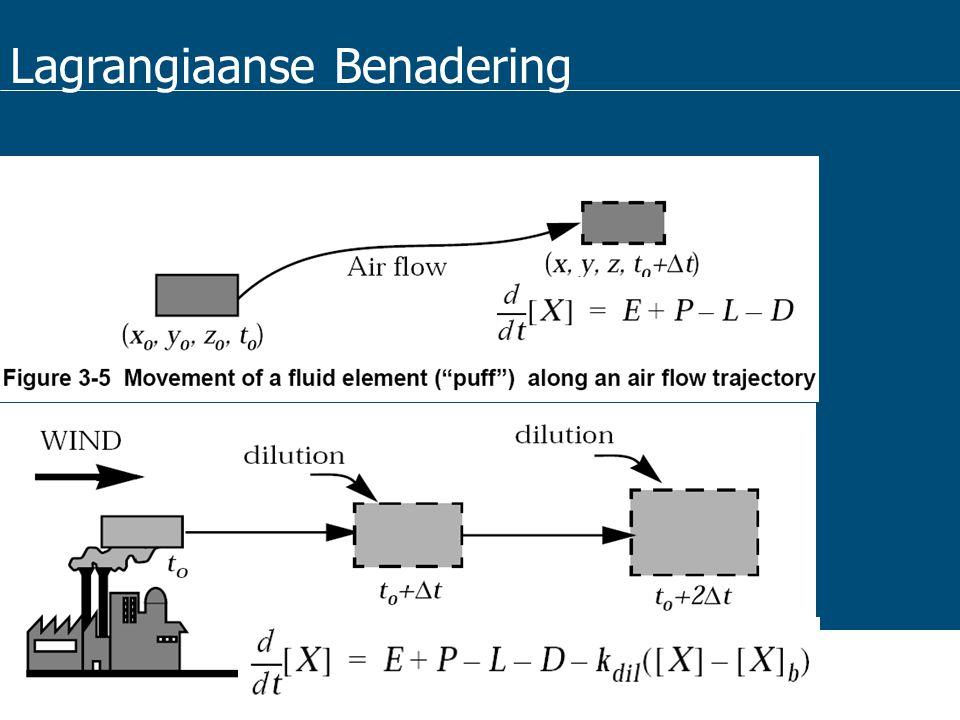 Lagrangiaanse Benadering