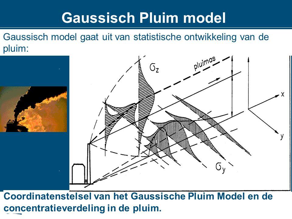 Gaussisch Pluim model Gaussisch model gaat uit van statistische ontwikkeling van de pluim:
