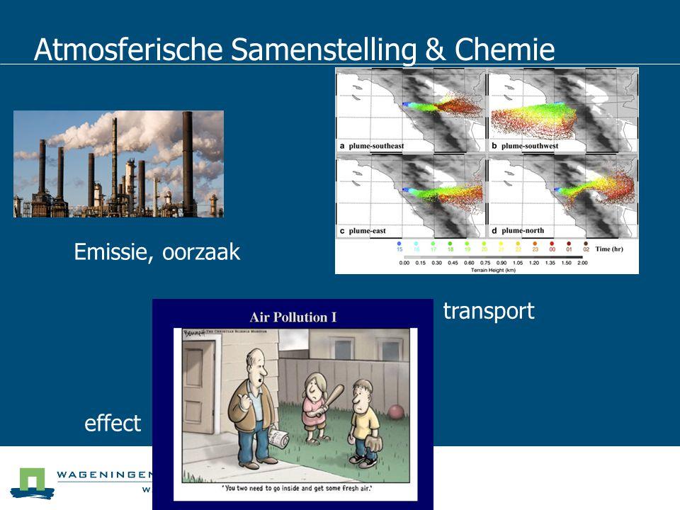Atmosferische Samenstelling & Chemie
