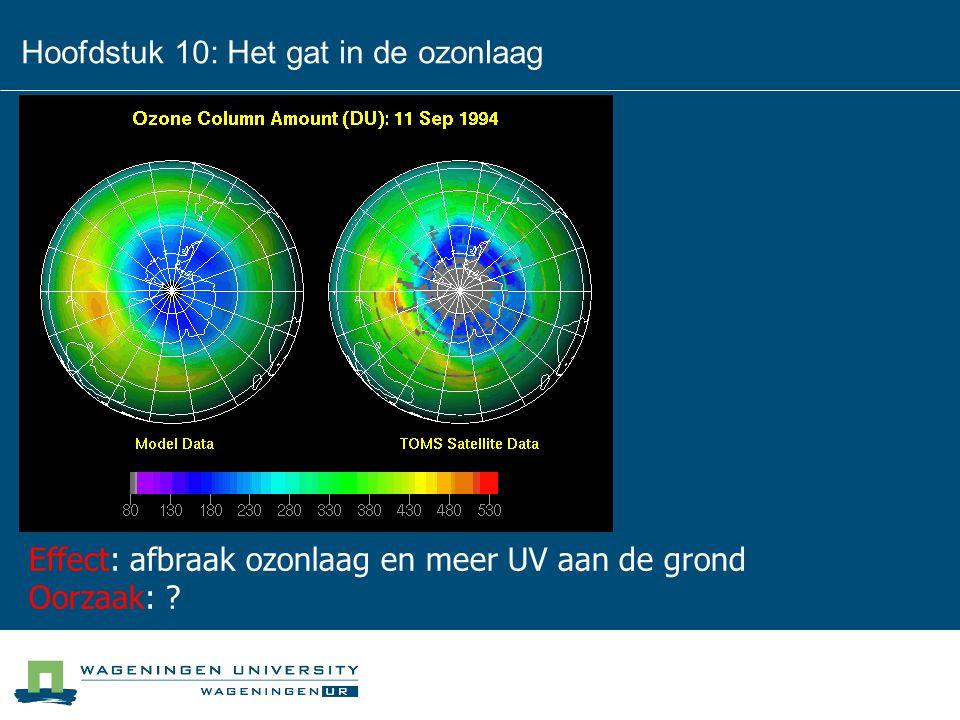 Hoofdstuk 10: Het gat in de ozonlaag