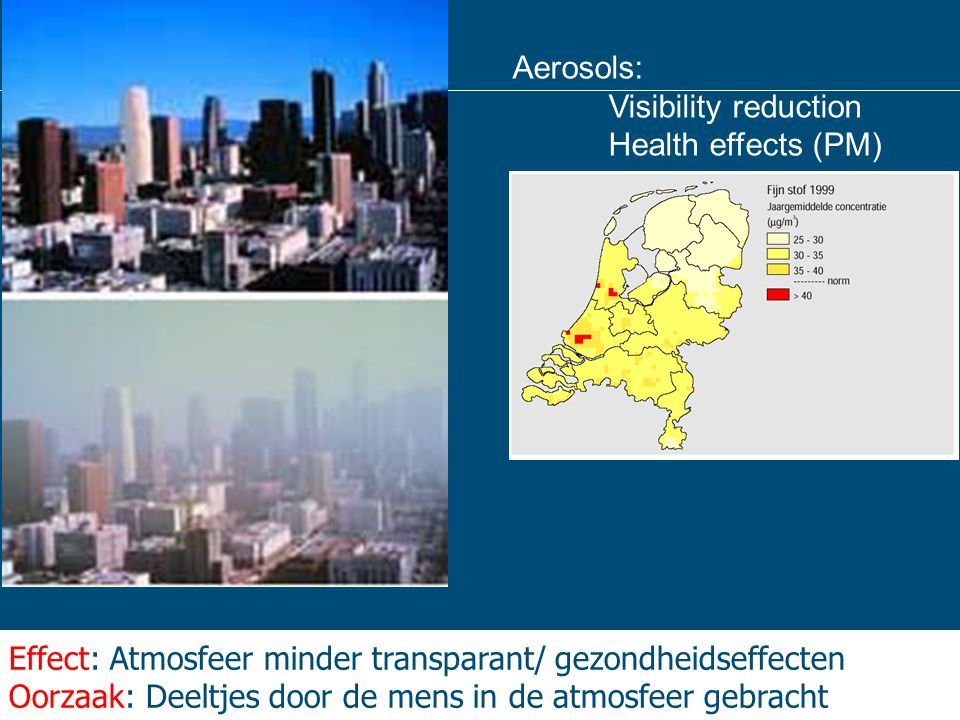 Aerosols: Visibility reduction. Health effects (PM) Effect: Atmosfeer minder transparant/ gezondheidseffecten.