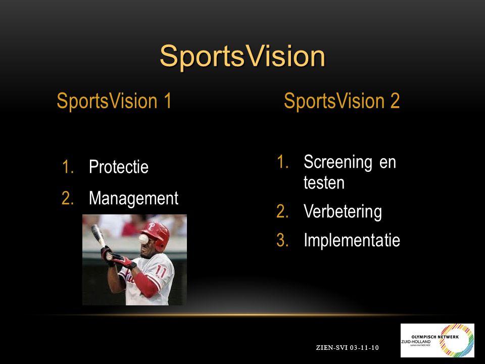 SportsVision SportsVision 1 SportsVision 2 Protectie