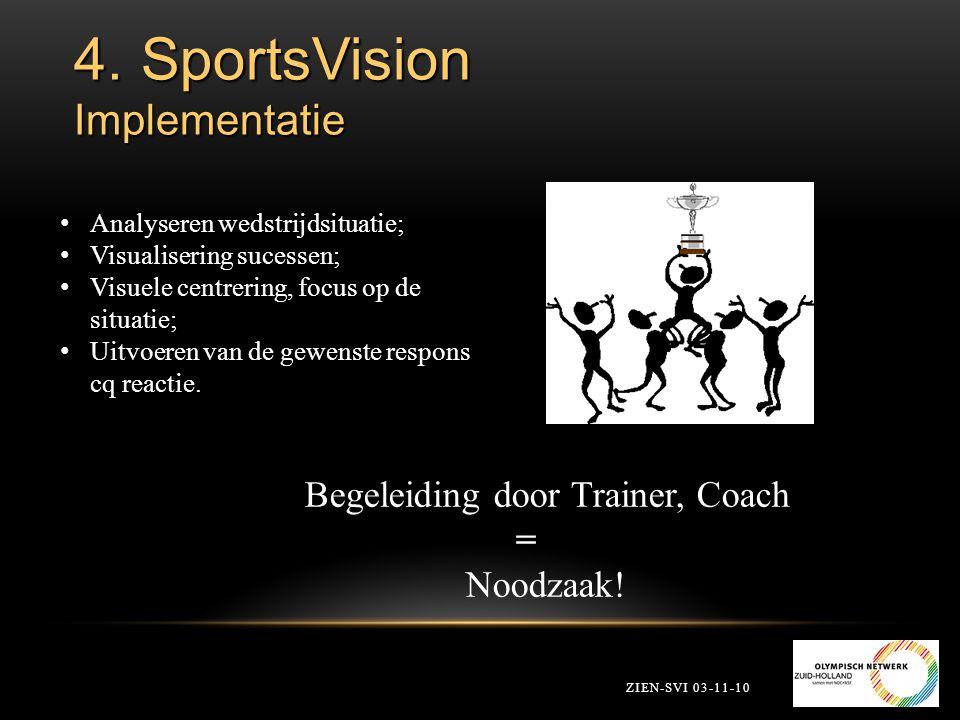 4. SportsVision Implementatie