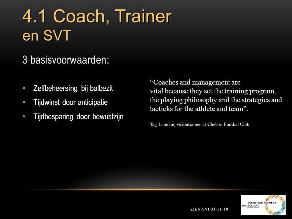 4.1 Coach, Trainer en SVT 3 basisvoorwaarden: