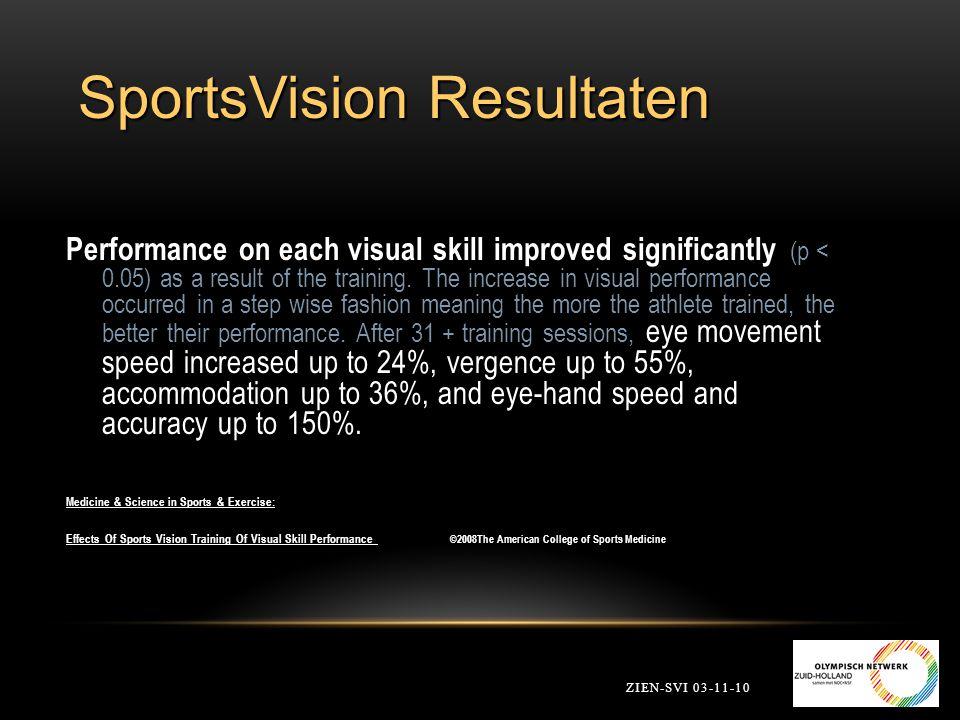 SportsVision Resultaten