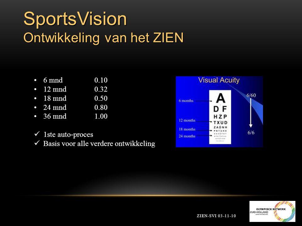 SportsVision Ontwikkeling van het ZIEN