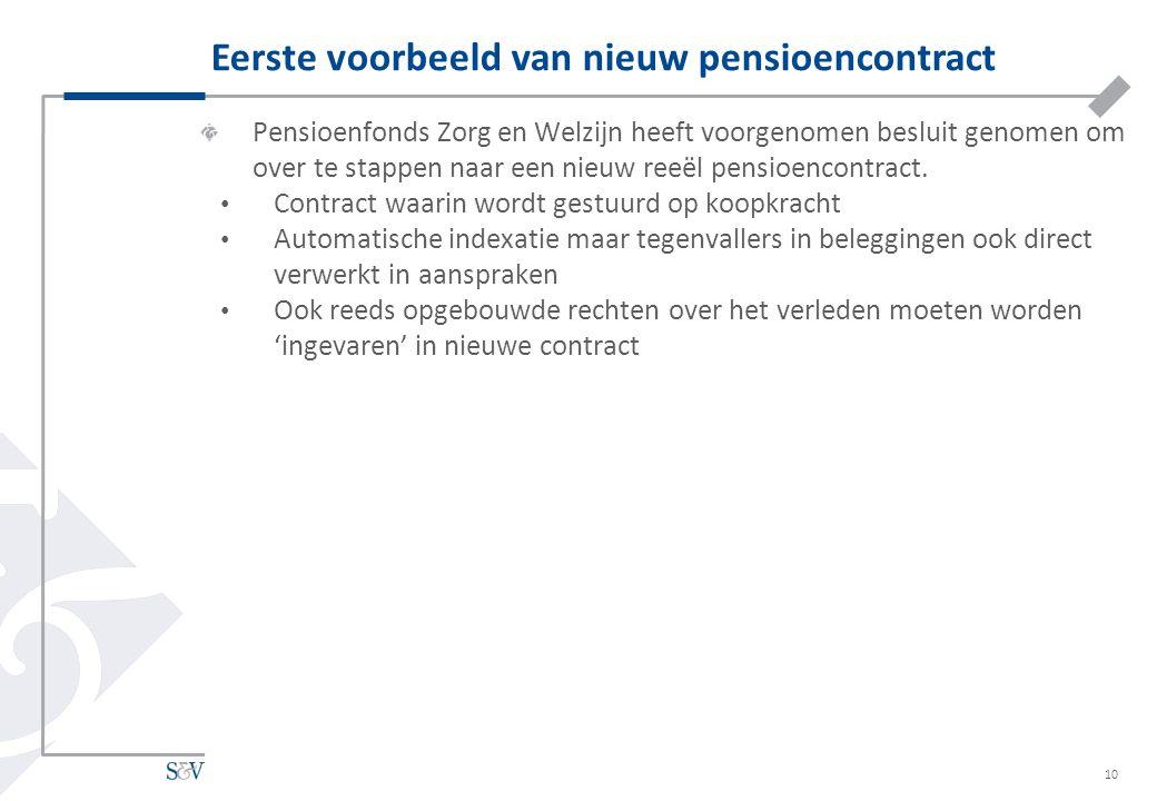 Eerste voorbeeld van nieuw pensioencontract