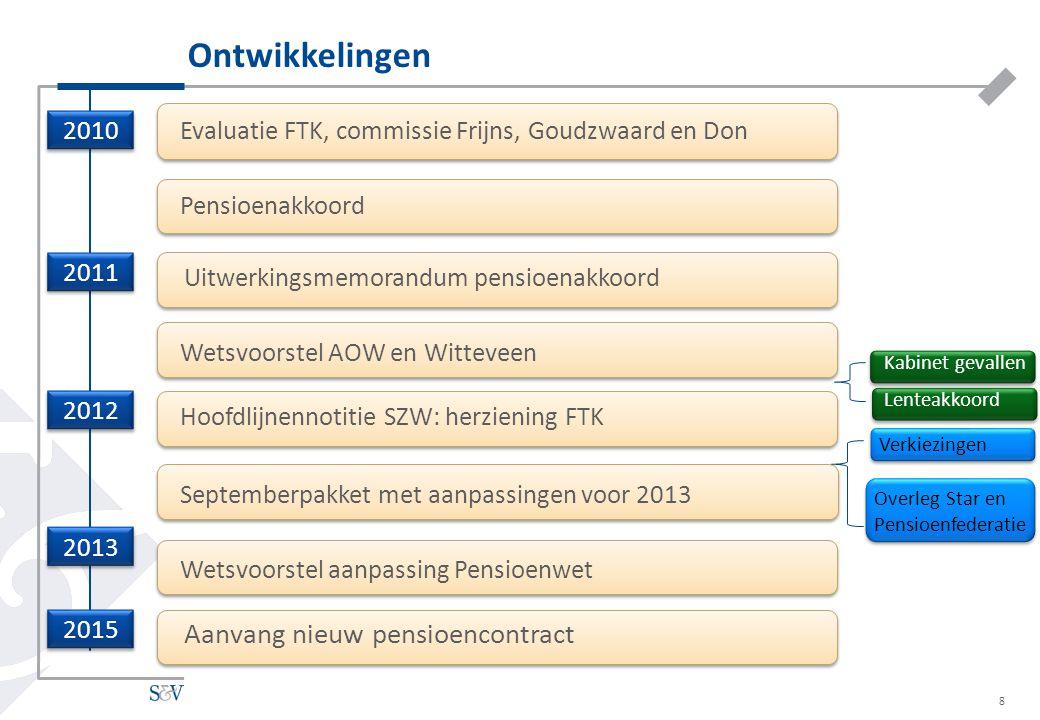 Ontwikkelingen Aanvang nieuw pensioencontract 2010