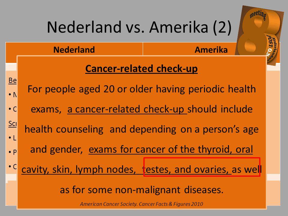 Nederland vs. Amerika (2)