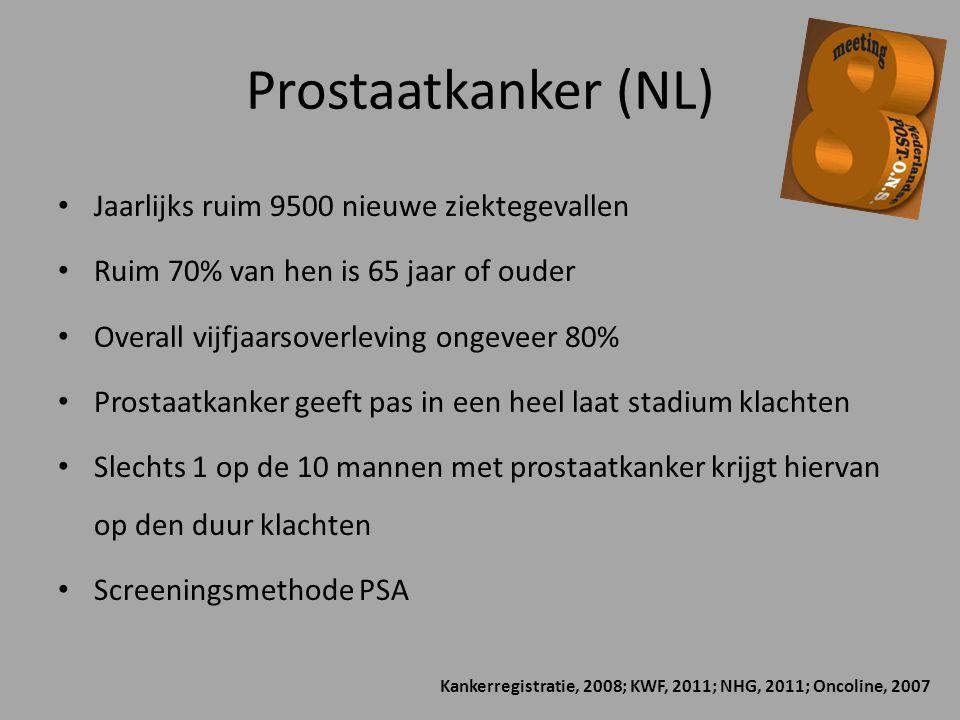 Prostaatkanker (NL) Jaarlijks ruim 9500 nieuwe ziektegevallen