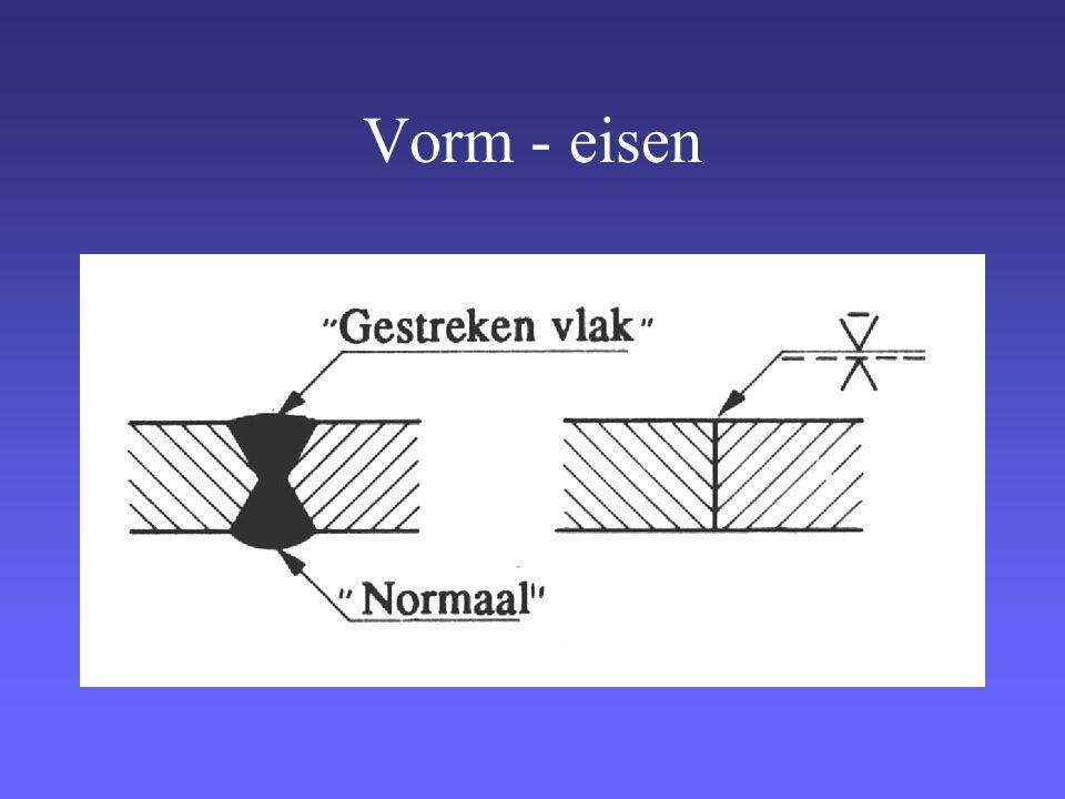 Vorm - eisen