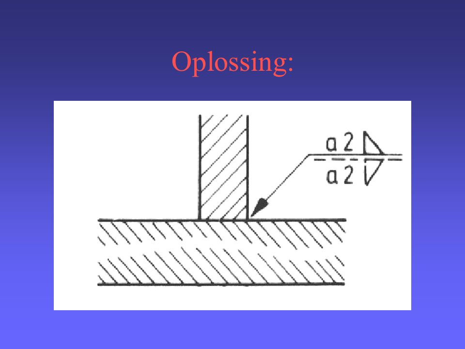 Oplossing:
