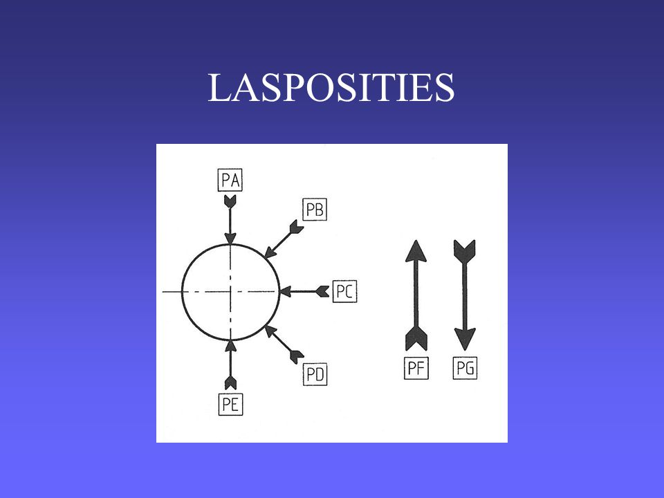 LASPOSITIES