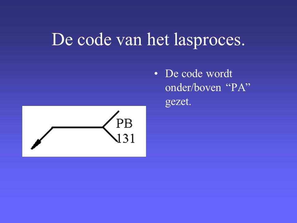 De code van het lasproces.