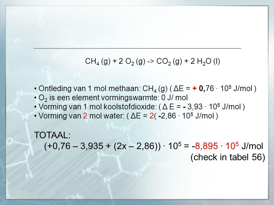 CH4 (g) + 2 O2 (g) -> CO2 (g) + 2 H2O (l)