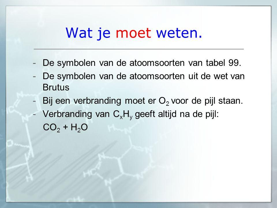 Wat je moet weten. De symbolen van de atoomsoorten van tabel 99.