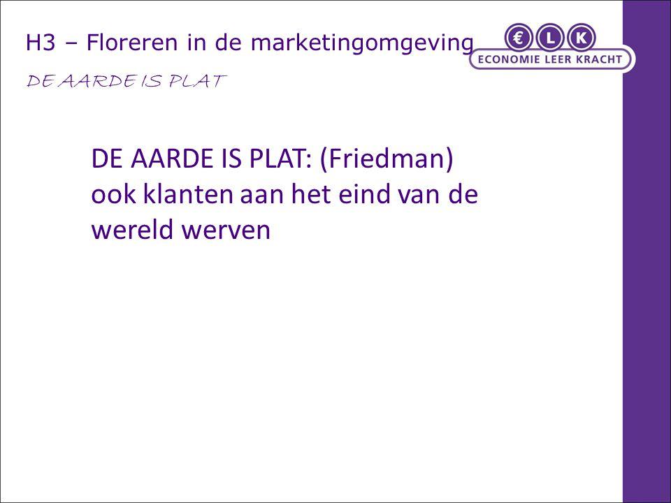 H3 – Floreren in de marketingomgeving