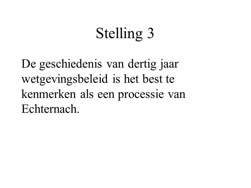 Stelling 3 De geschiedenis van dertig jaar wetgevingsbeleid is het best te kenmerken als een processie van Echternach.