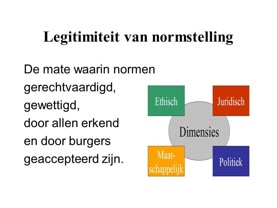 Legitimiteit van normstelling