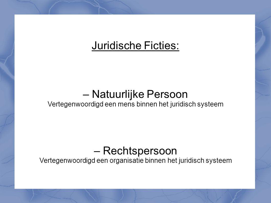 Juridische Ficties: – Natuurlijke Persoon – Rechtspersoon