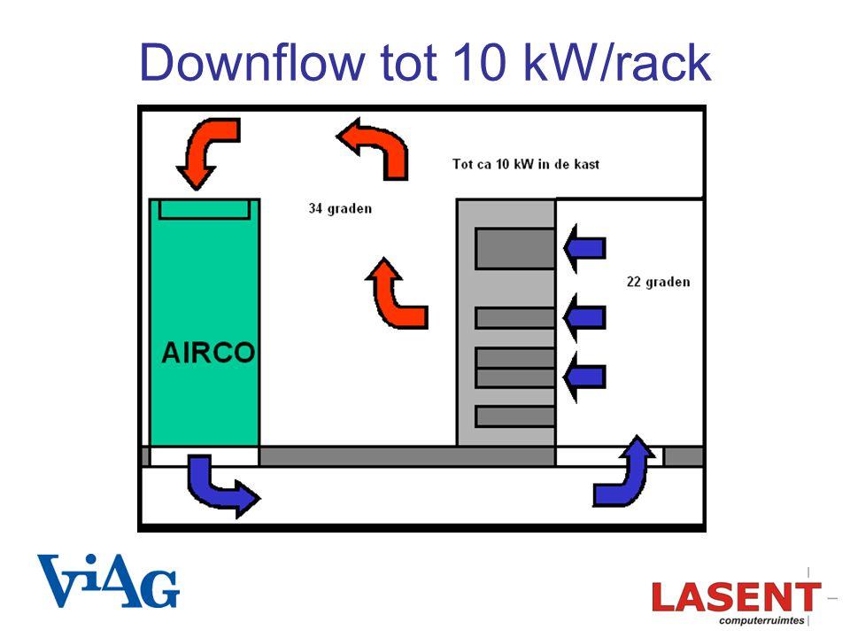 Downflow tot 10 kW/rack