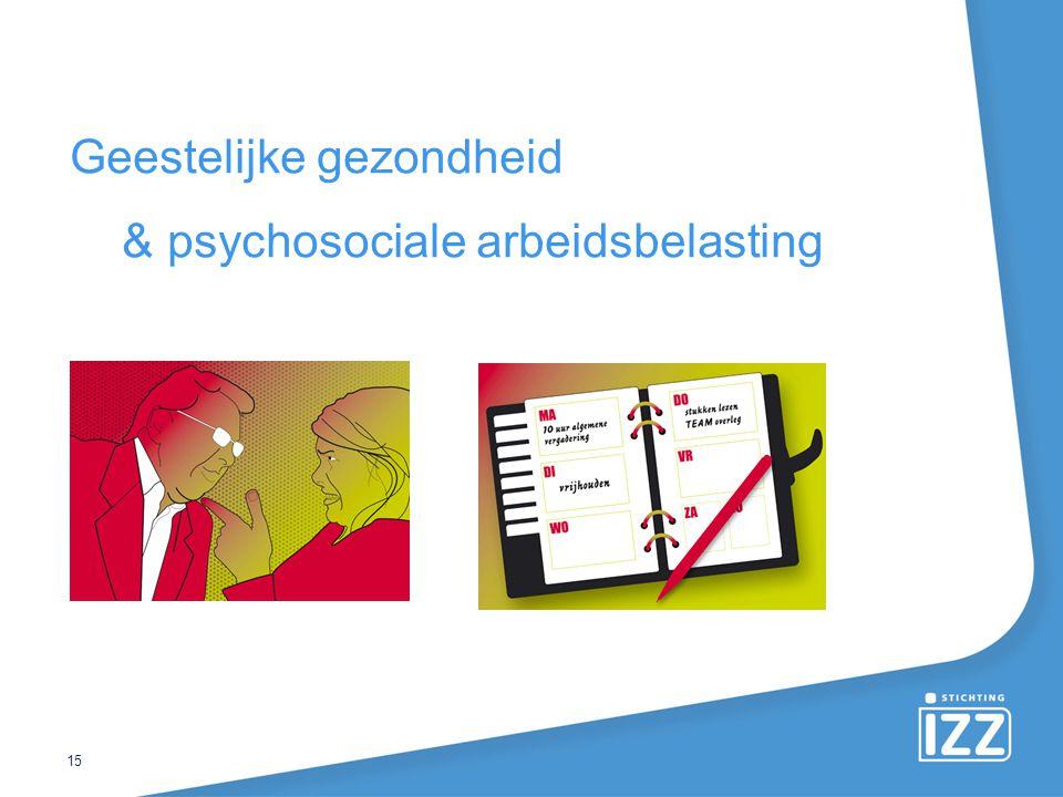 Geestelijke gezondheid & psychosociale arbeidsbelasting