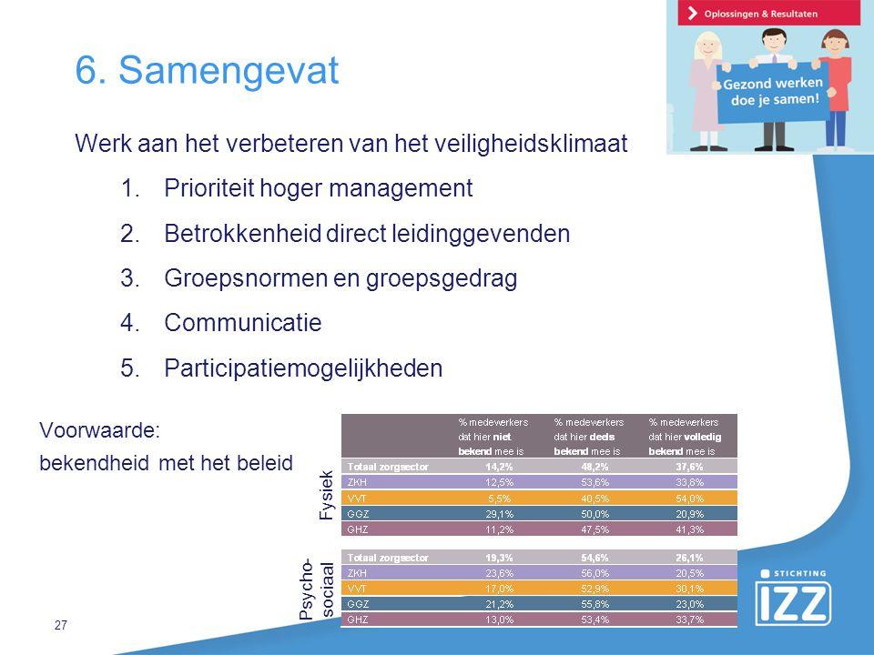 6. Samengevat Werk aan het verbeteren van het veiligheidsklimaat