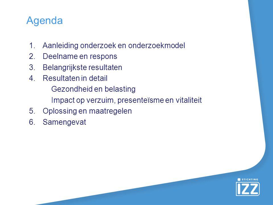 Agenda Aanleiding onderzoek en onderzoekmodel Deelname en respons