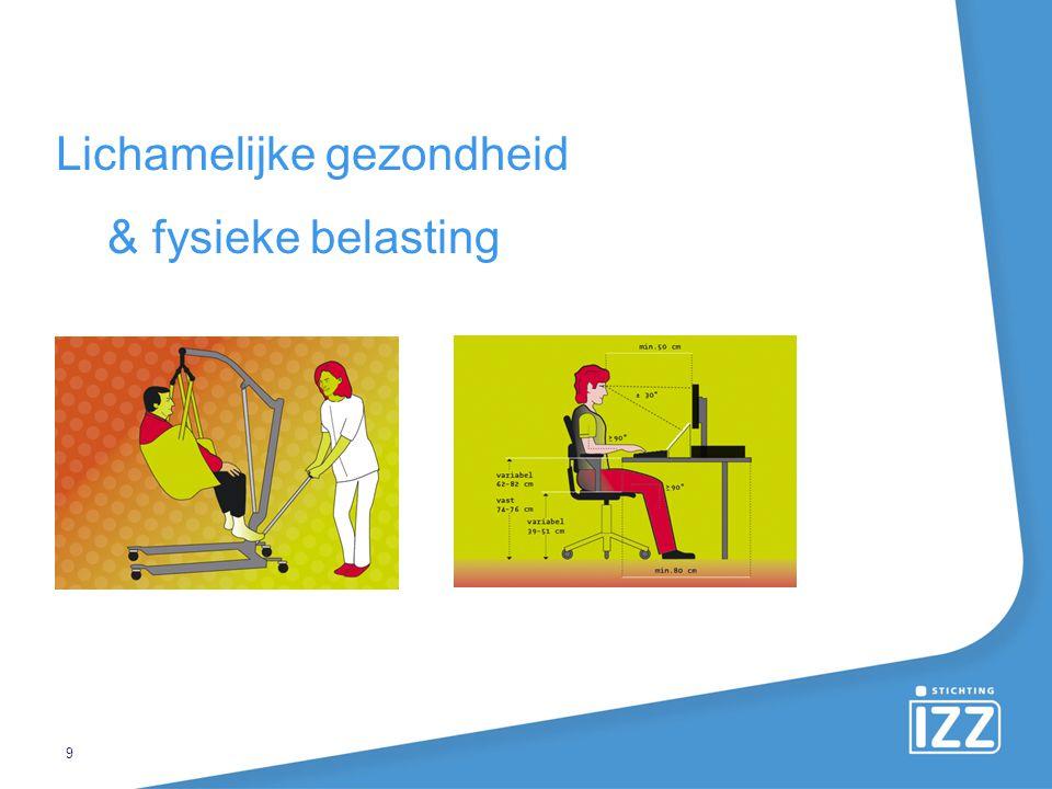 Lichamelijke gezondheid & fysieke belasting