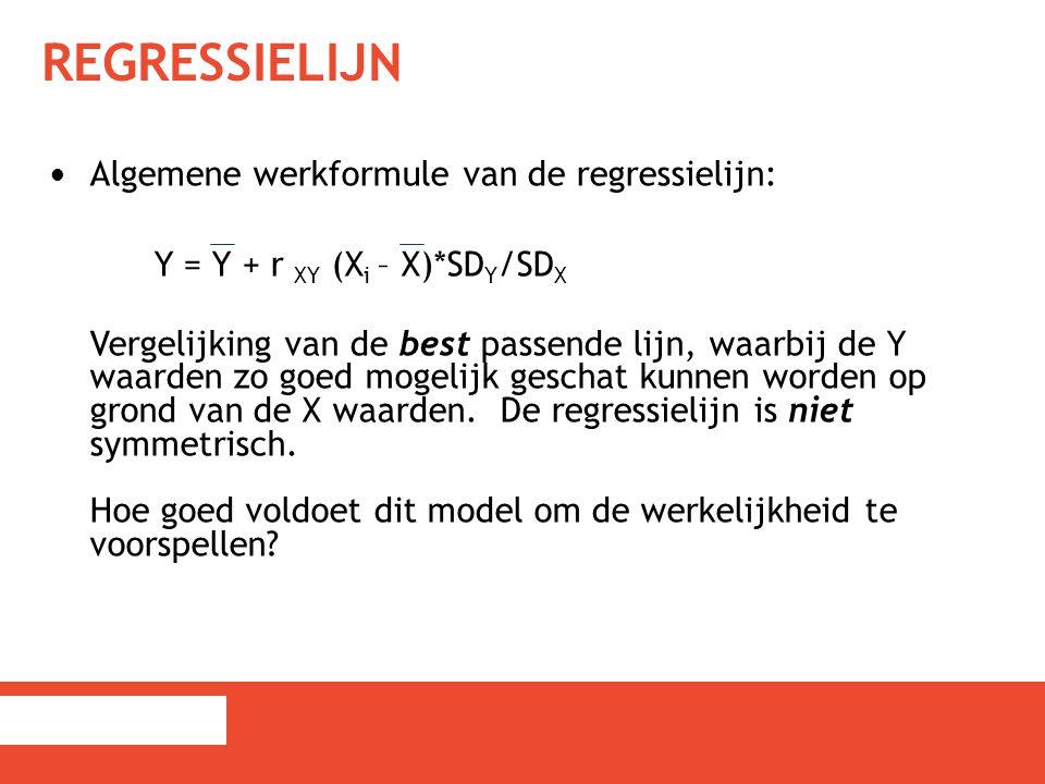 Regressielijn Algemene werkformule van de regressielijn: