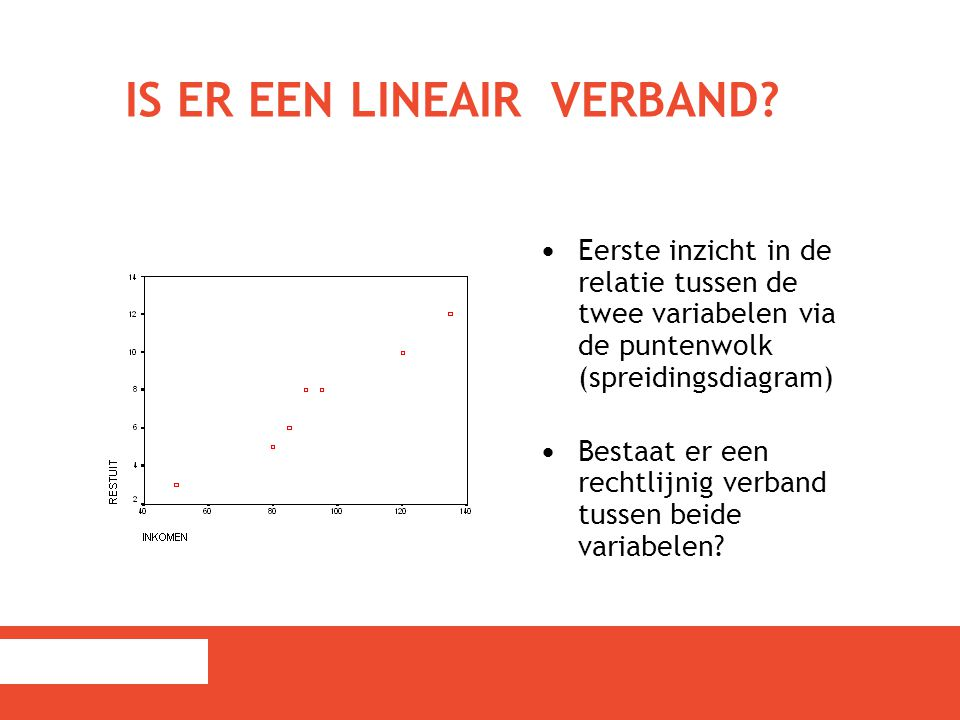 Is er een lineair verband