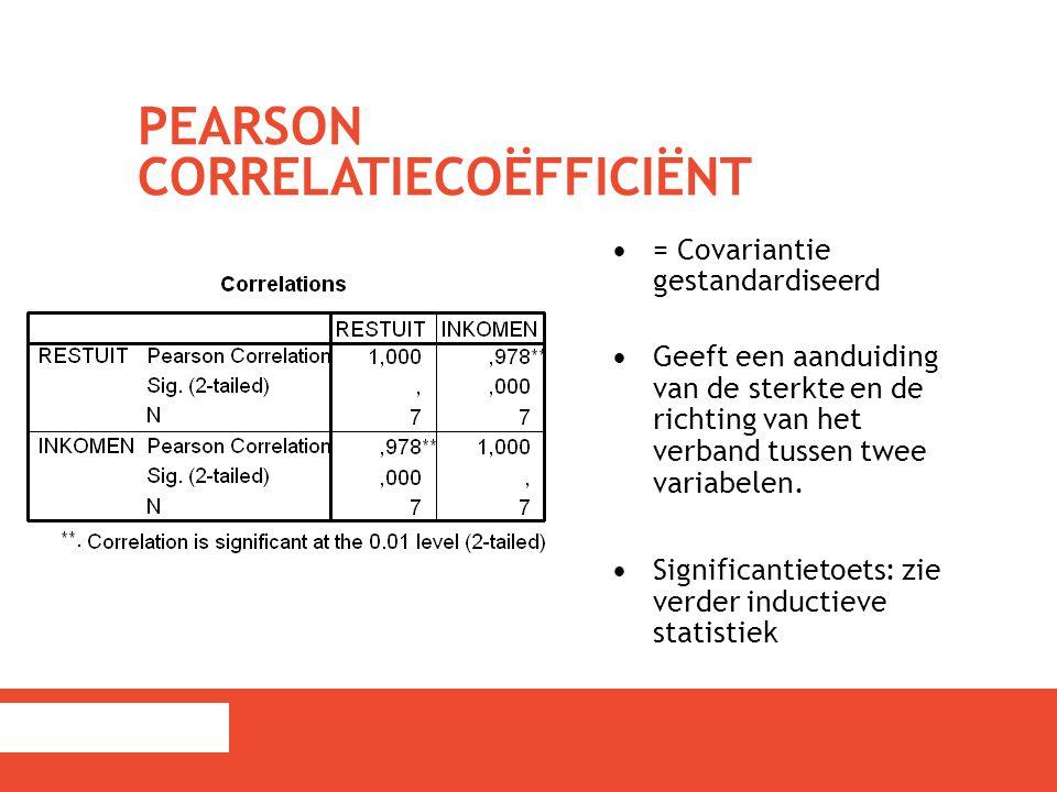 Pearson correlatiecoëfficiënt