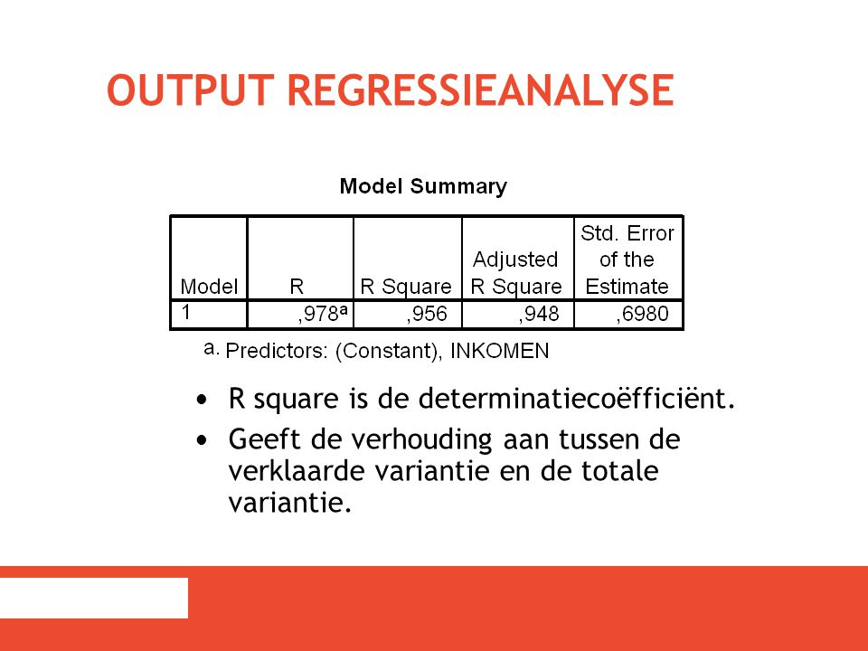 Output regressieanalyse