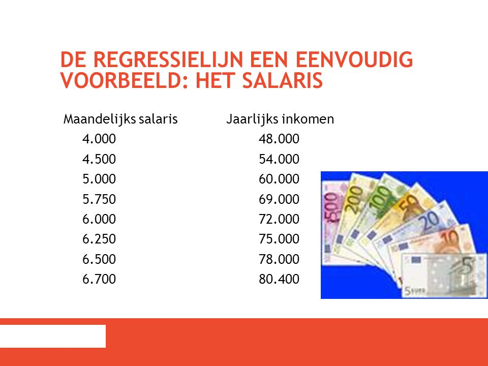 De regressielijn een eenvoudig voorbeeld: het salaris