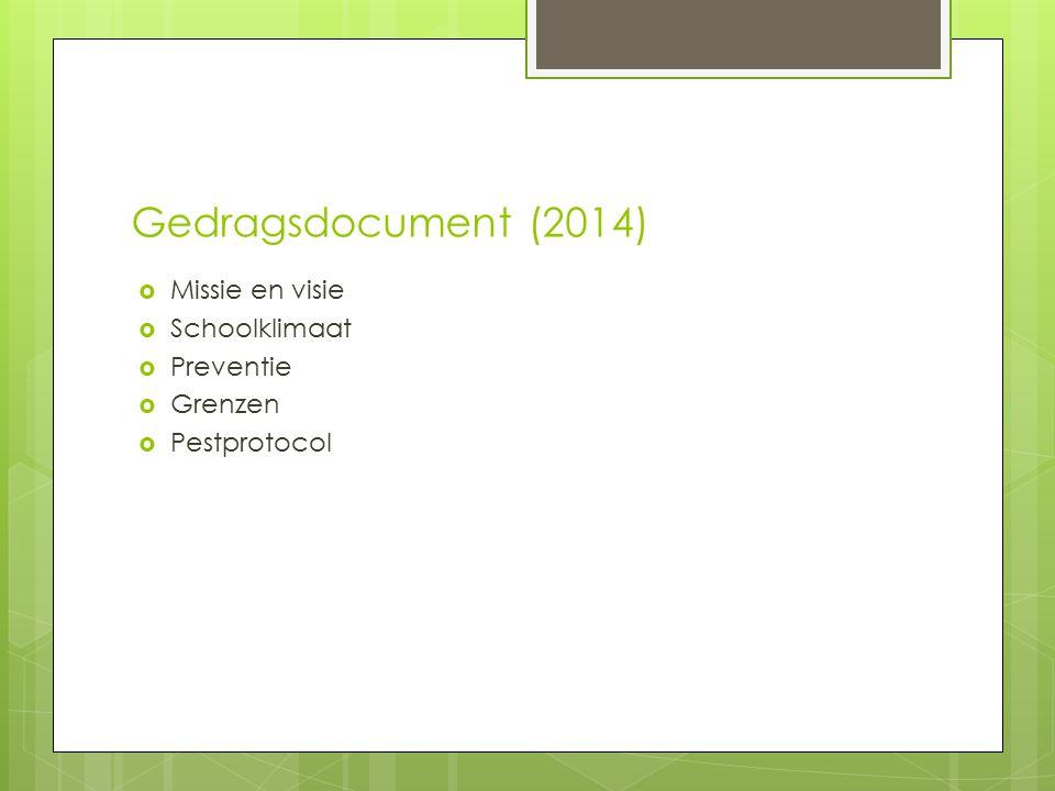 Gedragsdocument (2014) Missie en visie Schoolklimaat Preventie Grenzen