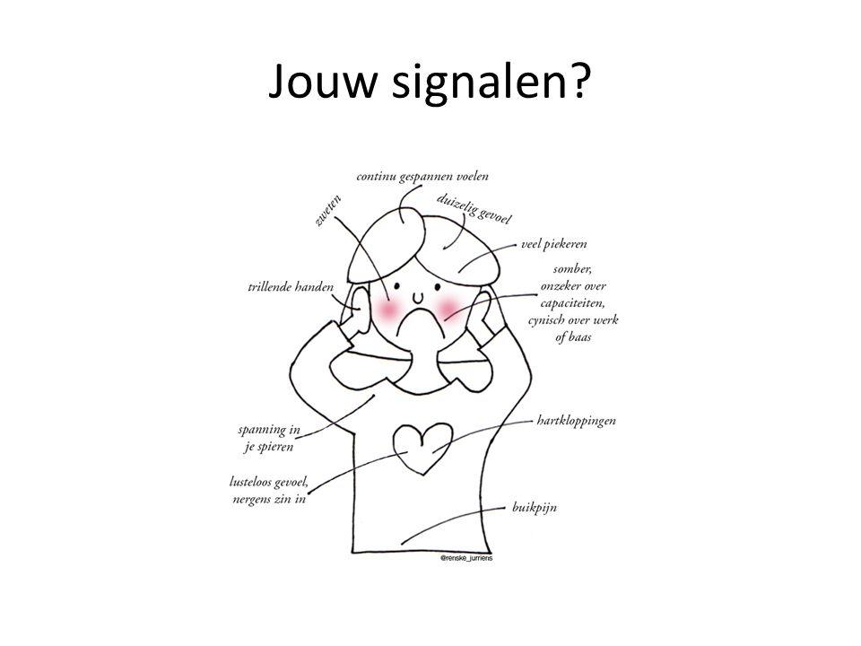 Jouw signalen Bewust van jouw stress signalen