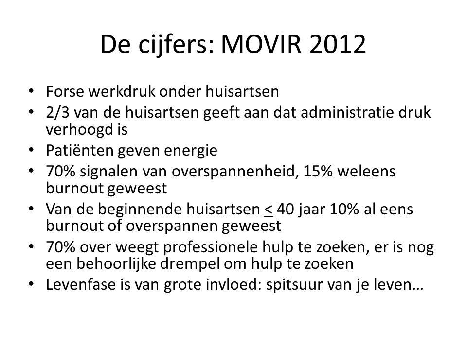 De cijfers: MOVIR 2012 Forse werkdruk onder huisartsen