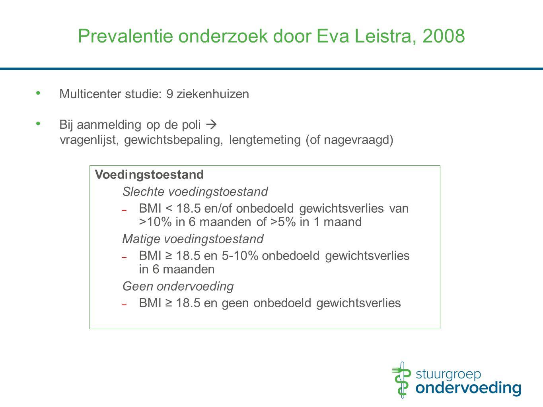 Prevalentie onderzoek door Eva Leistra, 2008