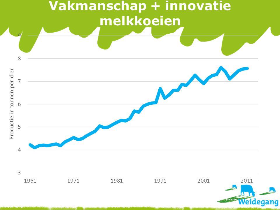 Vakmanschap + innovatie melkkoeien