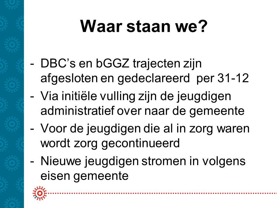 Waar staan we DBC's en bGGZ trajecten zijn afgesloten en gedeclareerd per 31-12.