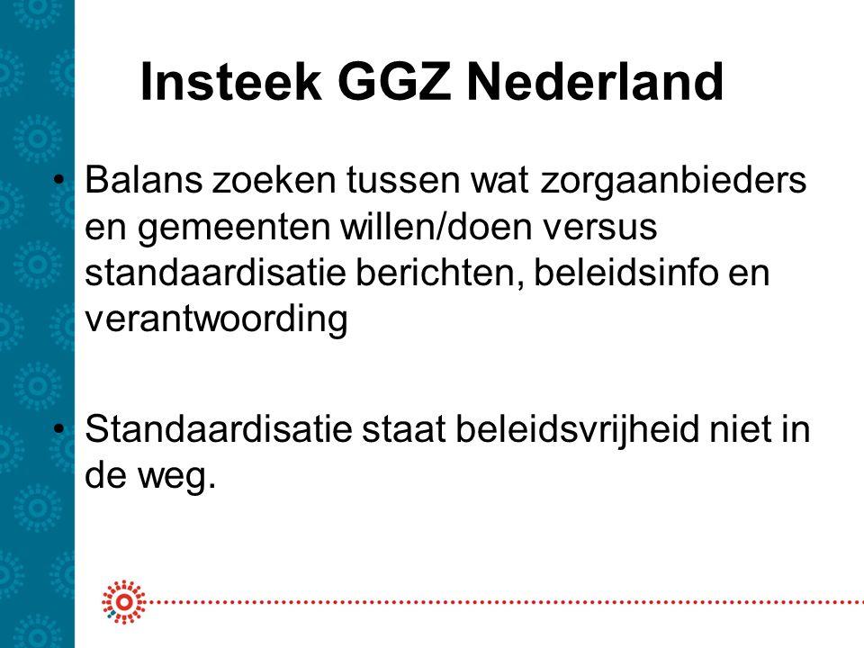Insteek GGZ Nederland