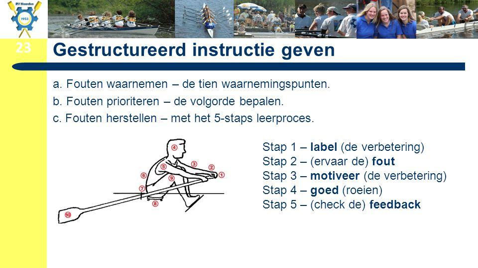 Gestructureerd instructie geven