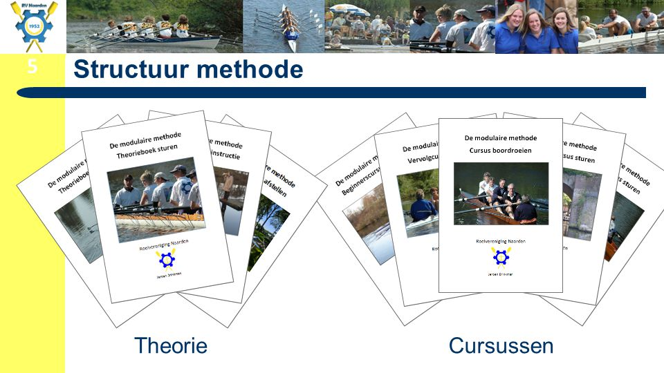 Structuur methode Theorie Cursussen