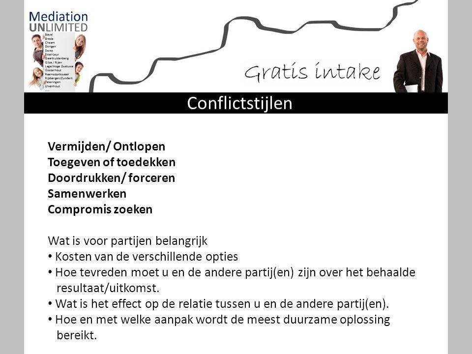 Conflictstijlen Vermijden/ Ontlopen Toegeven of toedekken