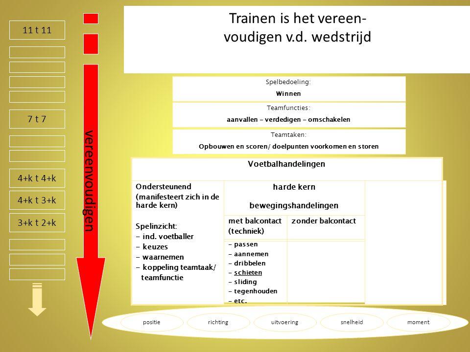 Trainen is het vereen- voudigen v.d. wedstrijd