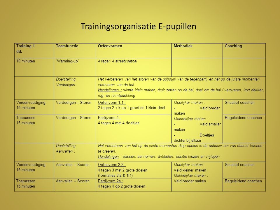 Trainingsorganisatie E-pupillen