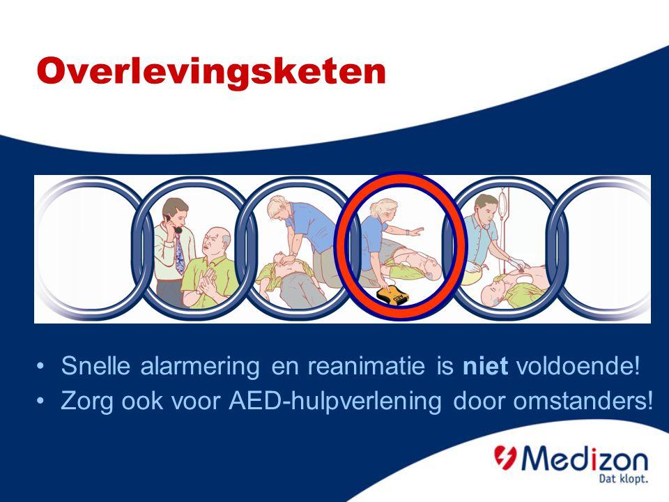Overlevingsketen Snelle alarmering en reanimatie is niet voldoende!