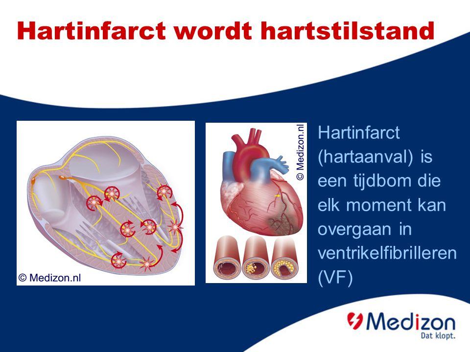 Hartinfarct wordt hartstilstand