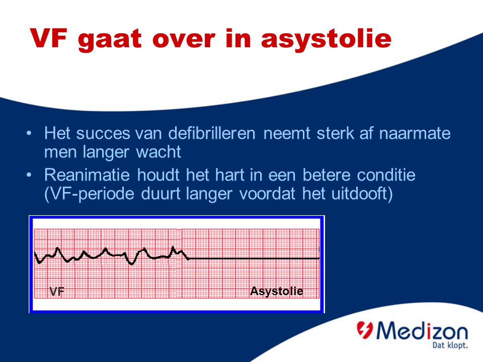 VF gaat over in asystolie