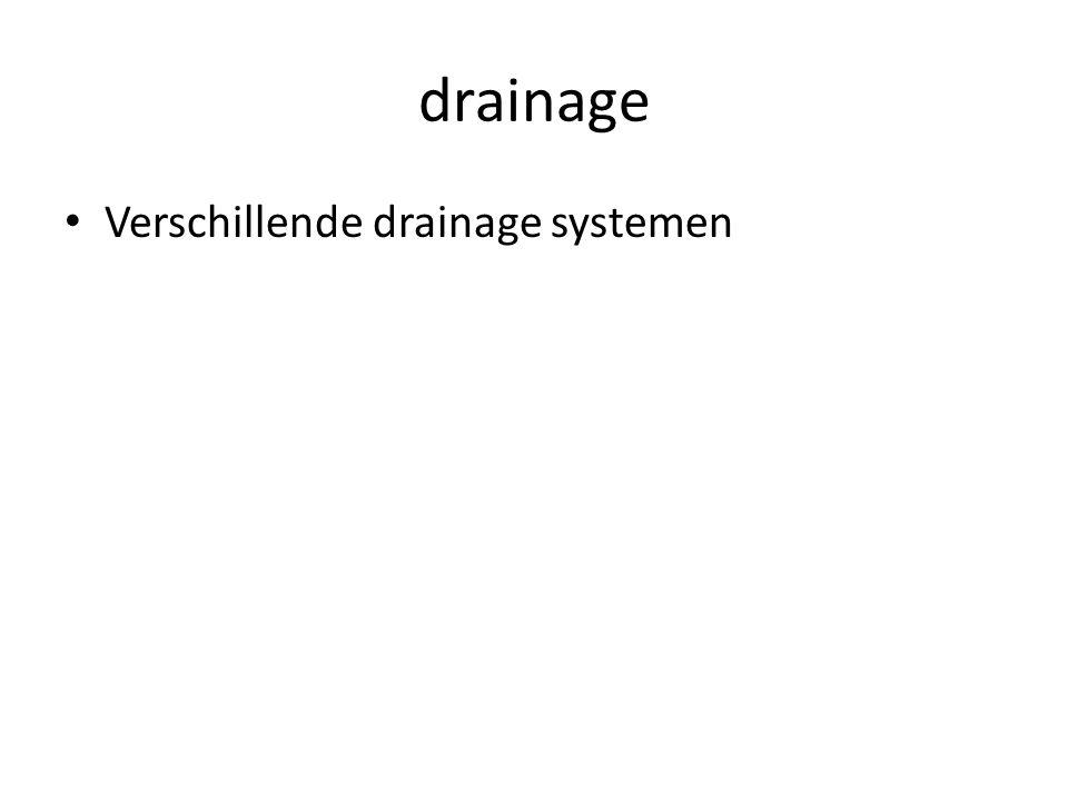 drainage Verschillende drainage systemen